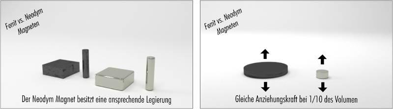 neodym magnete allgemeine information. Black Bedroom Furniture Sets. Home Design Ideas